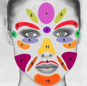Reflexologia no rosto - pontos de pressão
